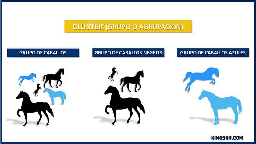 ejemplo de cluster