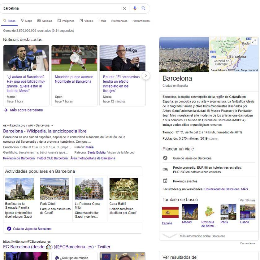 Intención de búsqueda para Barcelona