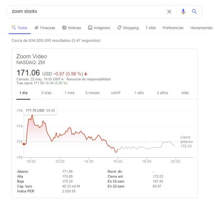 Stocks en tiempo real