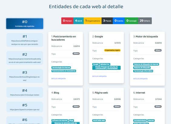 Análisis de entidades de cada web al detalles