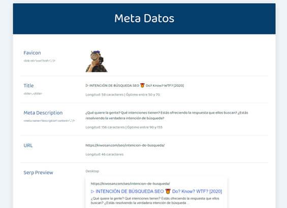 Análisis SEO de una web: Meta Datos