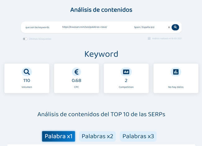 analisis de contenidos completo keyword