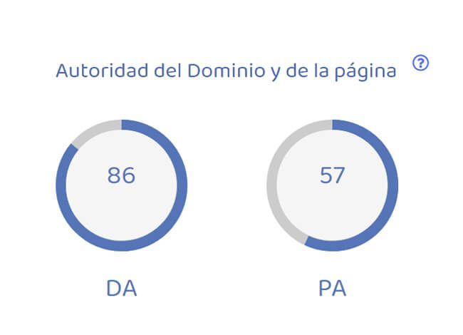 analisis web seo autoridad pagina