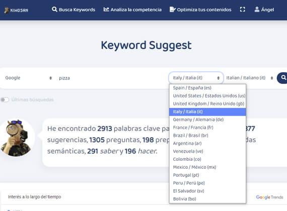 Lista de países de la herramienta Keyword Suggest