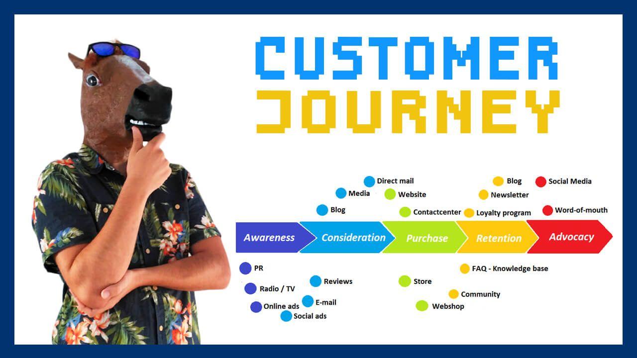 customer journey seo keywords