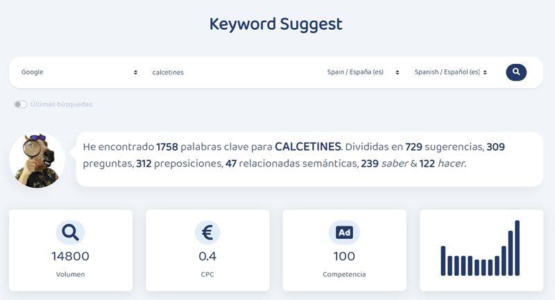 Análisis de palabras clave para la keyword calcetines