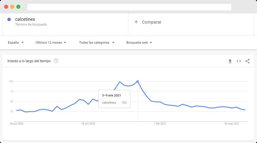 google trends calcetines