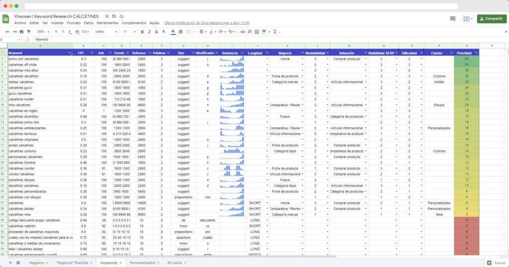 plantilla keyword research google sheets