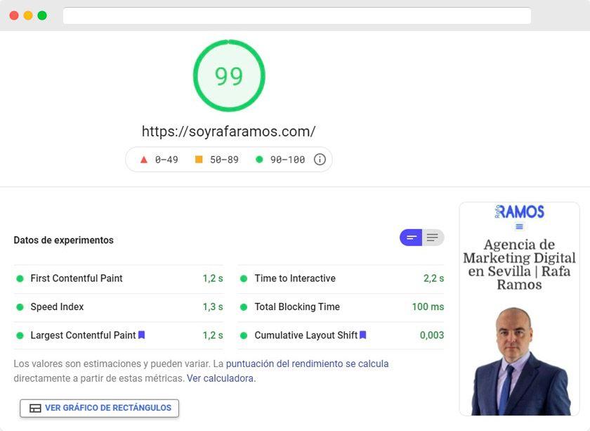 wpo pagina web optimizada page speed