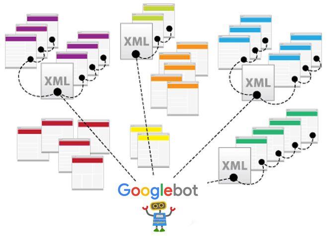 El robot de Google rastrando las páginas de una web según el presupuesto de rastreo