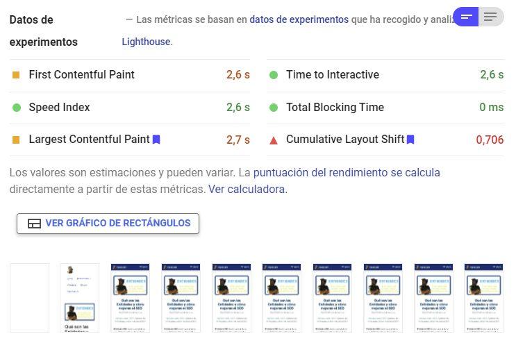 pagespeed insights datos de experimentos