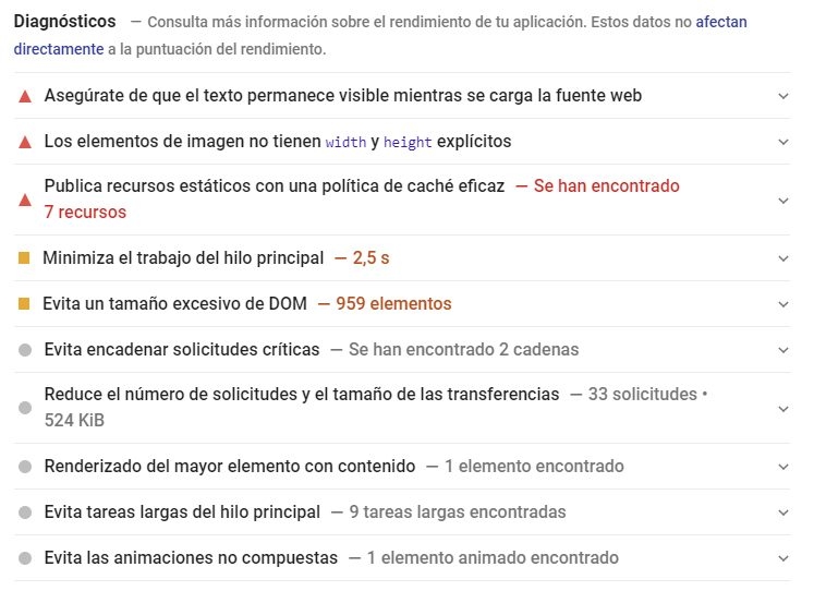 diagnosticos pagespeed