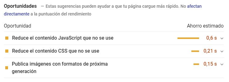 pagespeed oportunidades