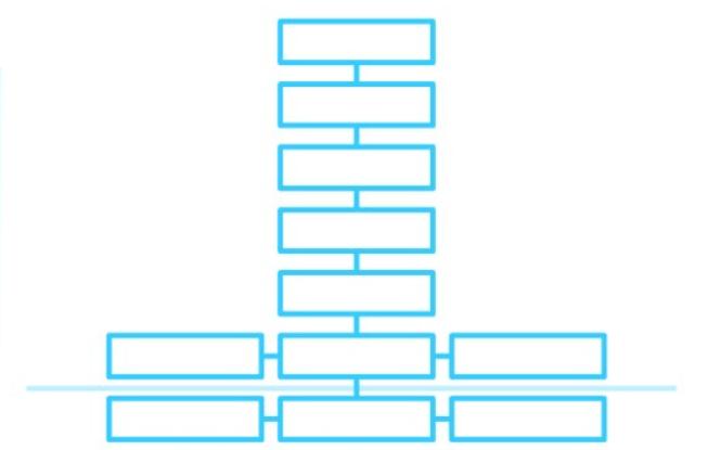 Arquitectura web vertical