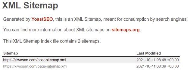 Sitemap XML de Kiwosan creado con el plugin Yoast SEO